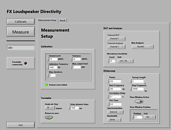 Loudspeaker Directivity Option
